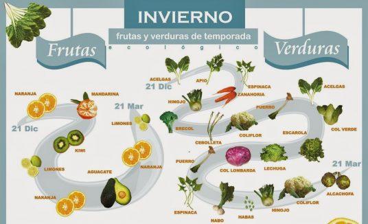 Alimentos Nutritivos para este Invierno